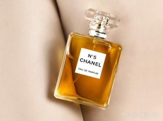 Что такое парфюмерия, какой она бывает, чем отличается?