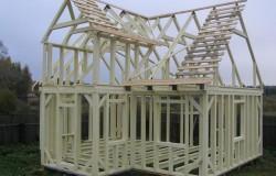 Виды каркасных домов, технология строительства